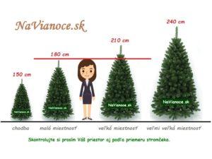 výška vianočných stromčekov