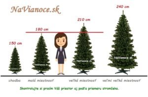 výška umelých stromčekov