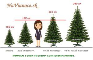 výška vianočného stromčeka