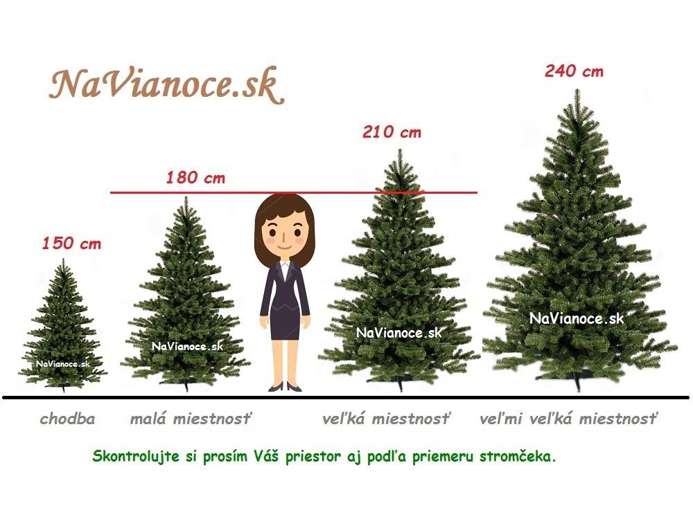 výška stromčekov na Vianoce