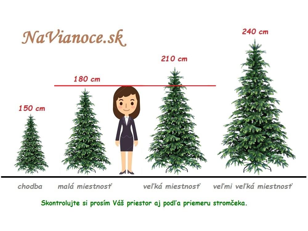 výška vianočného stromčeku